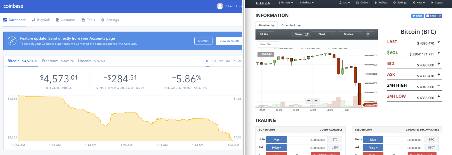 best portfolio tracker for cryptocurrency