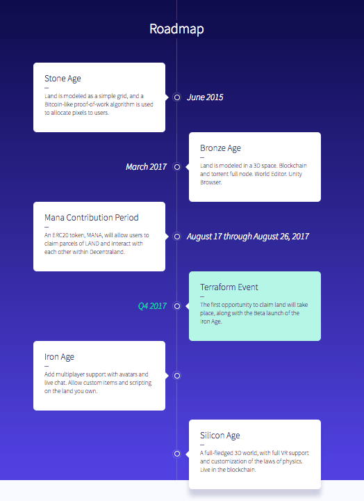mana cryptocurrency roadmap